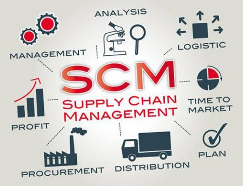 Supply Chain Management and its Integral Role in Business Today